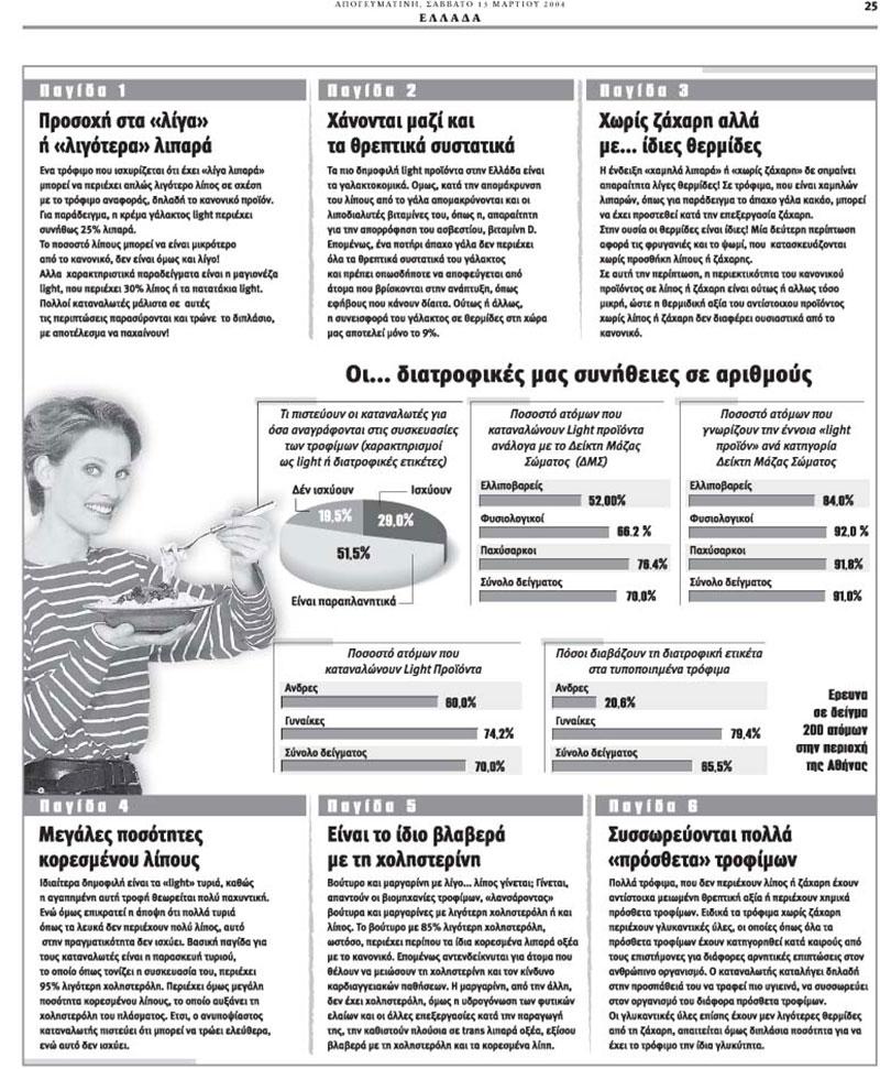 efimerida-apogevmatini-1-diaitologos-diatrofologos-ioannis-soupios